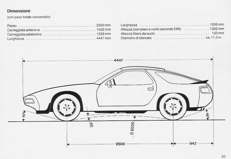 Porschemania Forum Problema Box